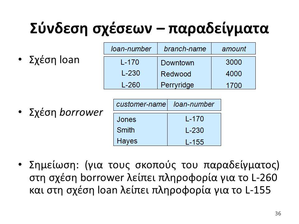 Σύνδεση σχέσεων – παραδείγµατα Σχέση loan Σχέση borrower Σηµείωση: (για τους σκοπούς του παραδείγµατος) στη σχέση borrower λείπει πληροφορία για το L-