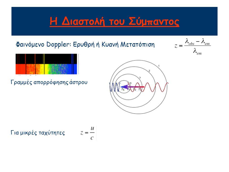 Η Διαστολή του Σύμπαντος Φαινόμενο Doppler: Ερυθρή ή Κυανή Μετατόπιση Γραμμές απορρόφησης άστρου Για μικρές ταχύτητες