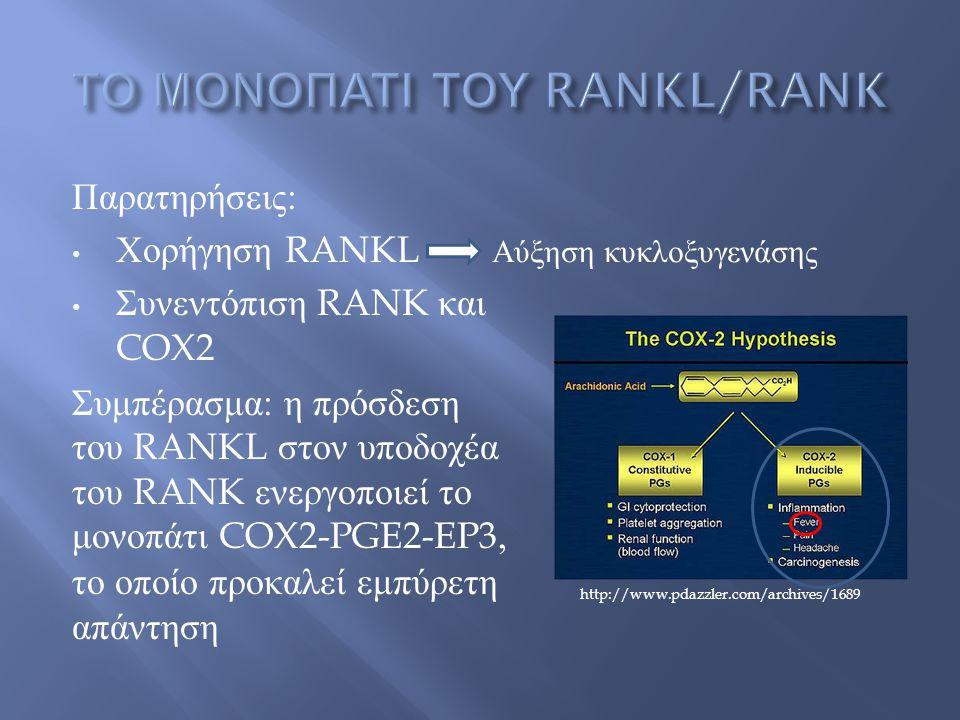 Παρατηρήσεις : Χορήγηση RANKL Συνεντόπιση RANK και COX2 Συμπέρασμα : η πρόσδεση του RANKL στον υποδοχέα του RANK ενεργοποιεί το μονοπάτι COX2-PGE2-EP3, το οποίο προκαλεί εμπύρετη απάντηση Αύξηση κυκλοξυγενάσης http://www.pdazzler.com/archives/1689