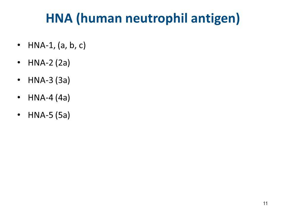 ΗΝΑ (human neutrophil antigen) HNA-1, (a, b, c) HNA-2 (2a) HNA-3 (3a) HNA-4 (4a) HNA-5 (5a) 11