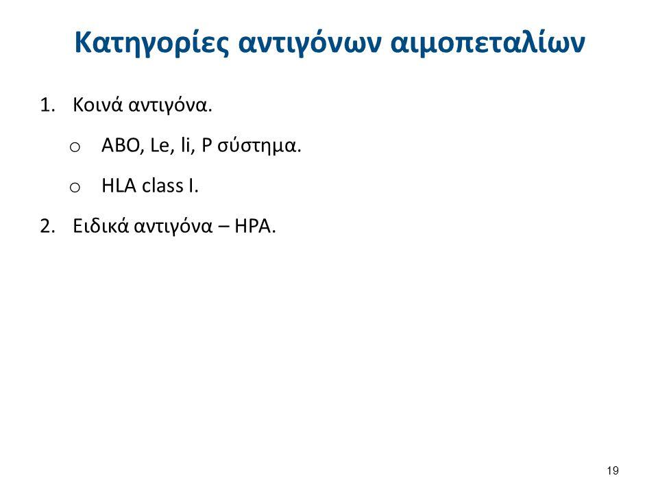 Κατηγορίες αντιγόνων αιμοπεταλίων 1.Κοινά αντιγόνα. o ΑΒΟ, Le, li, P σύστημα. o HLA class I. 2.Ειδικά αντιγόνα – ΗΡΑ. 19