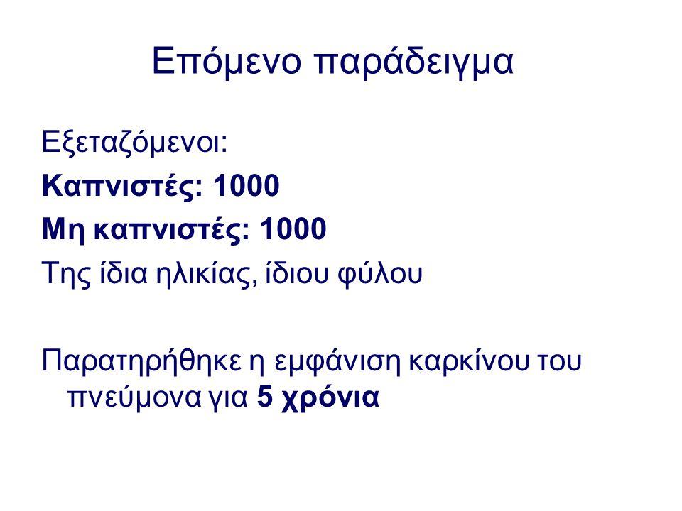 Επόμενο παράδειγμα Εξεταζόμενοι: Καπνιστές: 1000 Μη καπνιστές: 1000 Της ίδια ηλικίας, ίδιου φύλου Παρατηρήθηκε η εμφάνιση καρκίνου του πνεύμονα για 5