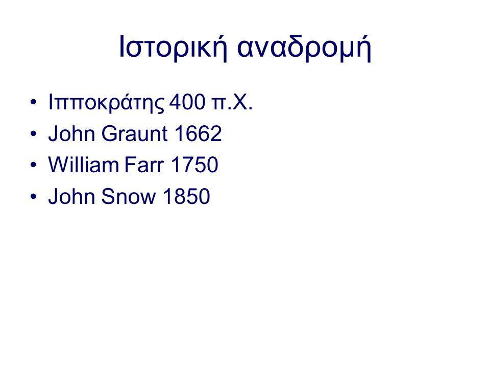 Ιστορική αναδρομή Ιπποκράτης 400 π.Χ. John Graunt 1662 William Farr 1750 John Snow 1850