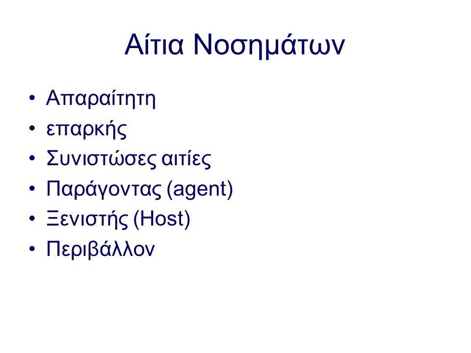 Αίτια Νοσημάτων Απαραίτητη επαρκής Συνιστώσες αιτίες Παράγοντας (agent) Ξενιστής (Host) Περιβάλλον