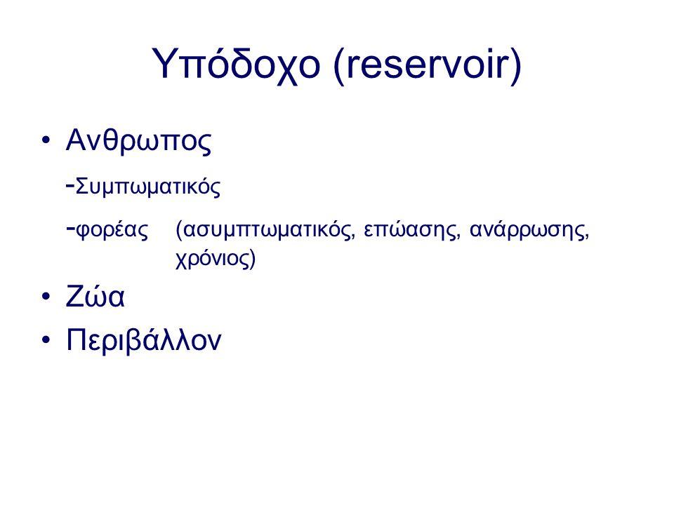 Υπόδοχο (reservoir) Ανθρωπος - Συμπωματικός - φορέας (ασυμπτωματικός, επώασης, ανάρρωσης, χρόνιος) Ζώα Περιβάλλον