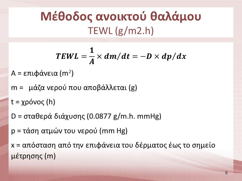 Μέθοδος ανοικτού θαλάμου TEWL (g/m2.h) 8