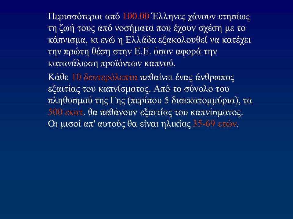 Περισσότεροι από 100.00 Έλληνες χάνουν ετησίως τη ζωή τους από νοσήματα που έχουν σχέση με το κάπνισμα, κι ενώ η Ελλάδα εξακολουθεί να κατέχει την πρώτη θέση στην E.E.