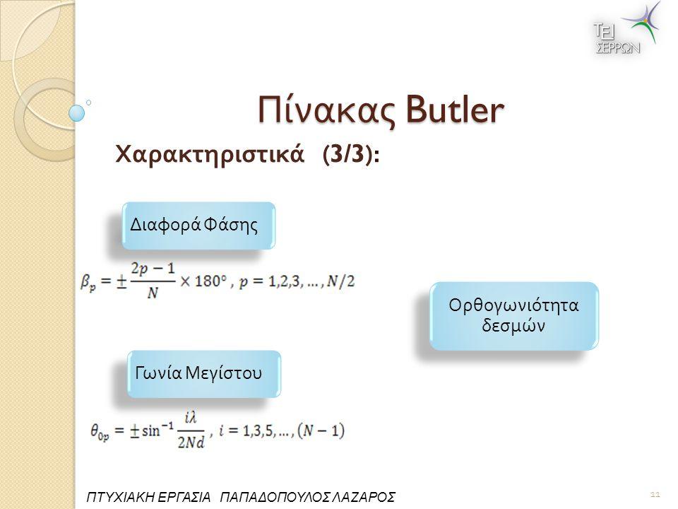 Πίνακας Butler Χαρακτηριστικά (3/3): 11 ΠΤΥΧΙΑΚΗ ΕΡΓΑΣΙΑ ΠΑΠΑΔΟΠΟΥΛΟΣ ΛΑΖΑΡΟΣ Ορθογωνιότητα δεσμών Διαφορά ΦάσηςΓωνία Μεγίστου