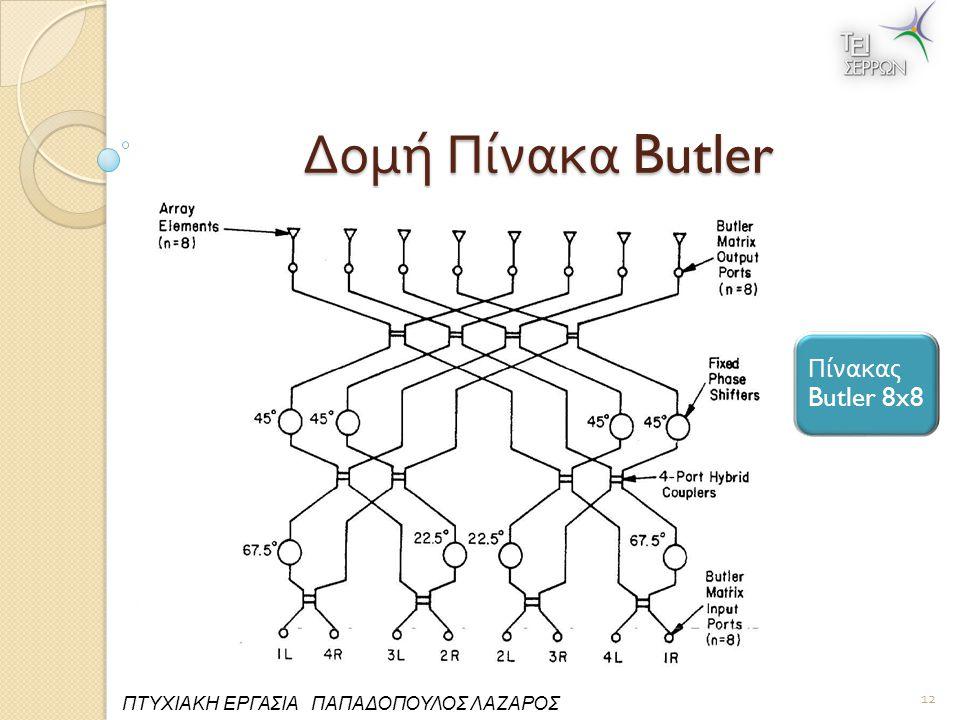 Δομή Πίνακα Butler 12 ΠΤΥΧΙΑΚΗ ΕΡΓΑΣΙΑ ΠΑΠΑΔΟΠΟΥΛΟΣ ΛΑΖΑΡΟΣ Πίνακας Butler 8x8