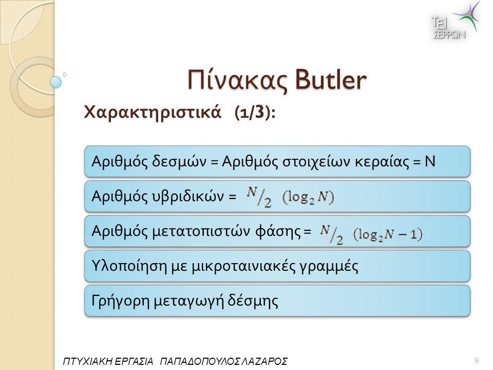 Πίνακας Butler Χαρακτηριστικά (2/3): 10 Μικρός όγκος και βάρος στις μικροκυματικές συχνότητες Μικρό κόστος κατασκευήςΧαμηλή α π ώλεια εισαγωγής (insertion loss) Το σχήμα ενός π ίνακα Butler είναι η π ρογραμματιστική δομή του γρήγορου μετασχηματισμού Fourier (FFT) ΠΤΥΧΙΑΚΗ ΕΡΓΑΣΙΑ ΠΑΠΑΔΟΠΟΥΛΟΣ ΛΑΖΑΡΟΣ