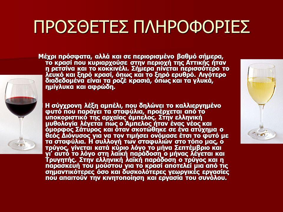 ΠΡΟΣΘΕΤΕΣ ΠΛΗΡΟΦΟΡΙΕΣ Μέχρι πρόσφατα, αλλά και σε περιορισμένο βαθμό σήμερα, το κρασί που κυριαρχούσε στην περιοχή της Αττικής ήταν η ρετσίνα και το κ