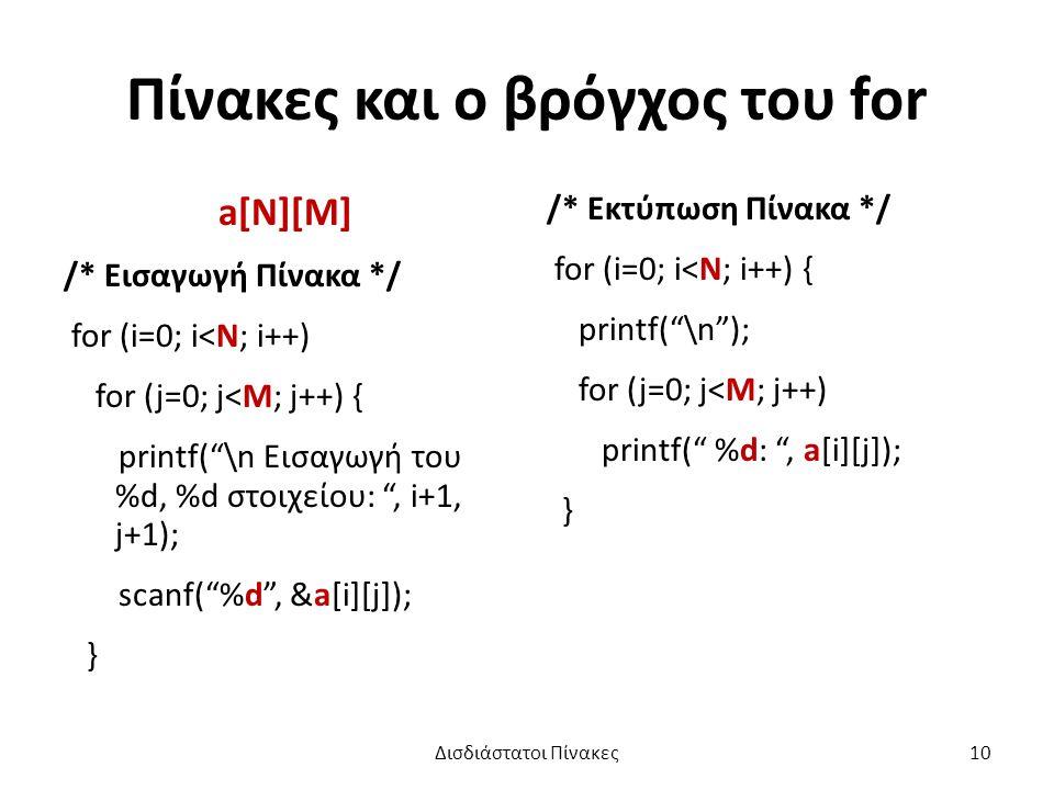 Πίνακες και ο βρόγχος του for a[N][M] /* Εισαγωγή Πίνακα */ for (i=0; i<N; i++) for (j=0; j<M; j++) { printf( \n Εισαγωγή του %d, %d στοιχείου: , i+1, j+1); scanf( %d , &a[i][j]); } /* Εκτύπωση Πίνακα */ for (i=0; i<N; i++) { printf( \n ); for (j=0; j<M; j++) printf( %d: , a[i][j]); } Δισδιάστατοι Πίνακες10