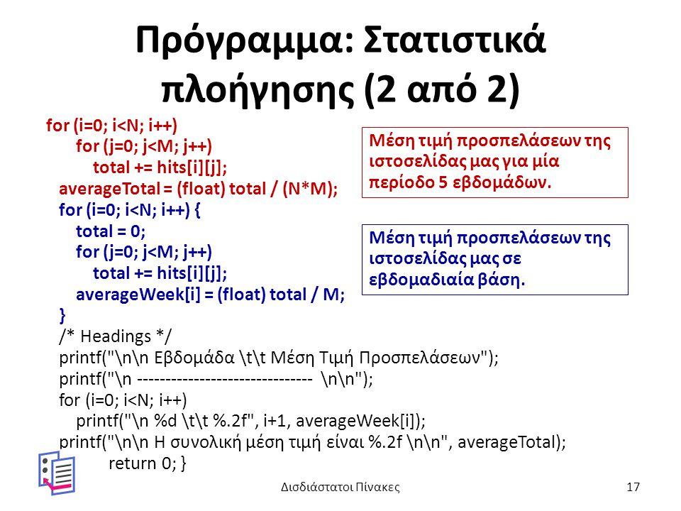 Πρόγραμμα: Στατιστικά πλοήγησης (2 από 2) for (i=0; i<N; i++) for (j=0; j<M; j++) total += hits[i][j]; averageTotal = (float) total / (N*M); for (i=0; i<N; i++) { total = 0; for (j=0; j<M; j++) total += hits[i][j]; averageWeek[i] = (float) total / M; } /* Headings */ printf( \n\n Εβδομάδα \t\t Μέση Τιμή Προσπελάσεων ); printf( \n ------------------------------- \n\n ); for (i=0; i<N; i++) printf( \n %d \t\t %.2f , i+1, averageWeek[i]); printf( \n\n Η συνολική μέση τιμή είναι %.2f \n\n , averageTotal); return 0; } Μέση τιμή προσπελάσεων της ιστοσελίδας μας για μία περίοδο 5 εβδομάδων.