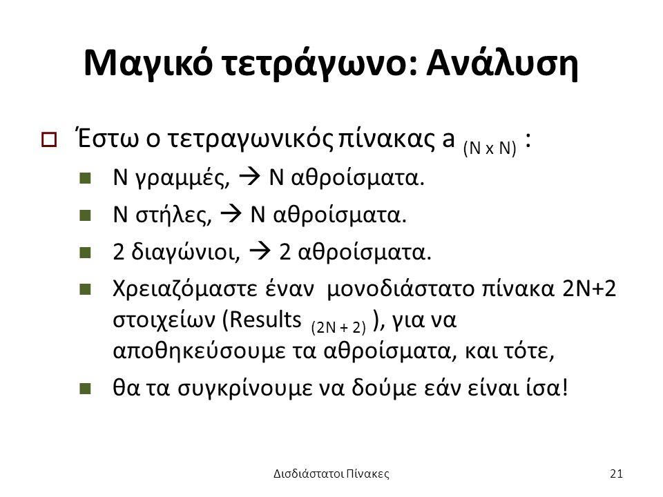 Μαγικό τετράγωνο: Ανάλυση  Έστω ο τετραγωνικός πίνακας a (N x N) : N γραμμές,  N αθροίσματα.