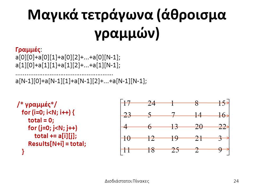 Μαγικά τετράγωνα (άθροισμα γραμμών) Γραμμές: a[0][0]+a[0][1]+a[0][2]+...+a[0][N-1]; a[1][0]+a[1][1]+a[1][2]+...+a[1][N-1];.......................................................