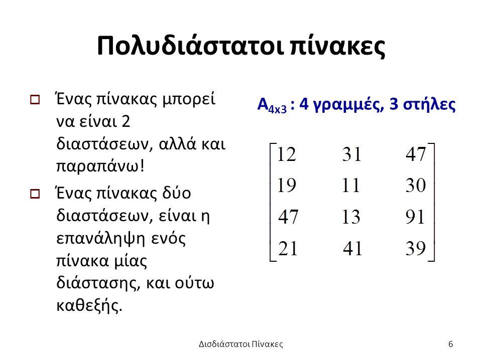 Γρήγορος πίνακας αναφοράς σύνταξης ΕνέργειαΣύνταξηΠαραδείγματα Δήλωση πινάκων Τύπος_δεδομένων όνομα_πίνακα[d1][d2]..; d1  πλήθος γραμμών, d2  πλήθος στηλών,...............