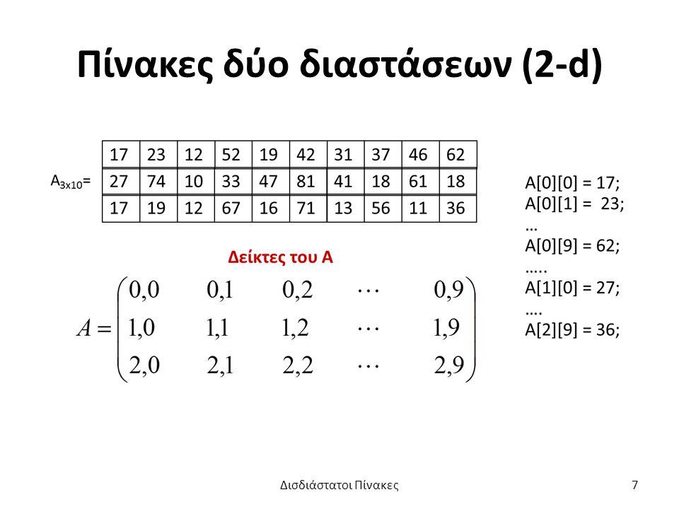 Πίνακες δύο διαστάσεων (2-d) Δισδιάστατοι Πίνακες7