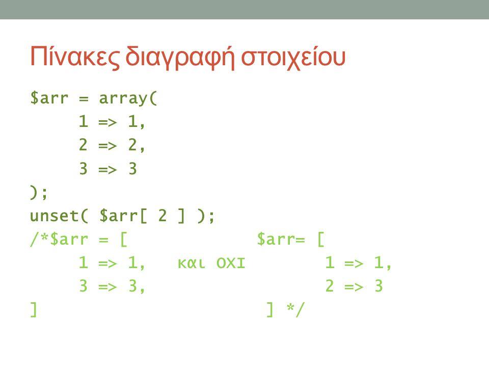 Πίνακες διαγραφή στοιχείου $arr = array( 1 => 1, 2 => 2, 3 => 3 ); unset( $arr[ 2 ] ); /*$arr = [ $arr= [ 1 => 1, και OXI 1 => 1, 3 => 3, 2 => 3 ] ] */