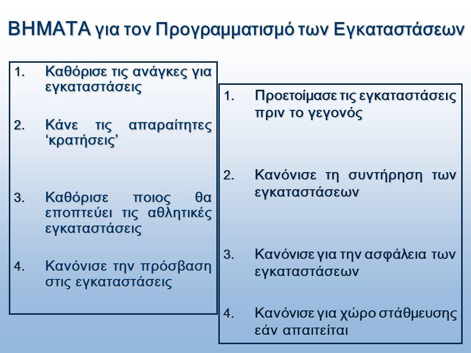 ΒΗΜΑΤΑ για τον Προγραμματισμό των Εγκαταστάσεων 1.