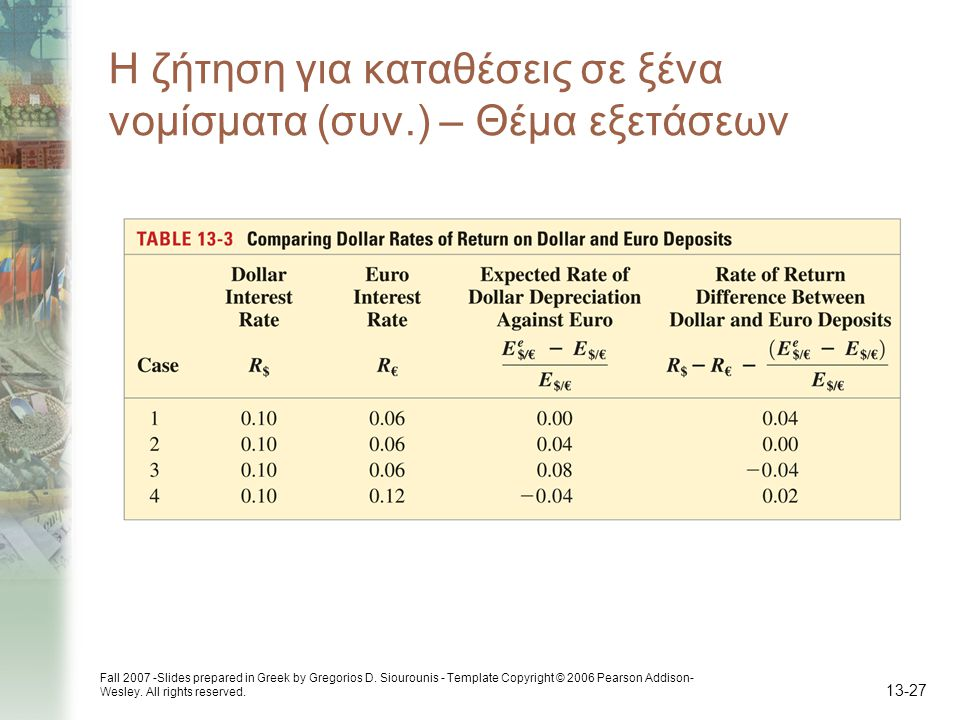 Fall 2007 -Slides prepared in Greek by Gregorios D. Siourounis - Template Copyright © 2006 Pearson Addison- Wesley. All rights reserved. 13-27 Η ζήτησ