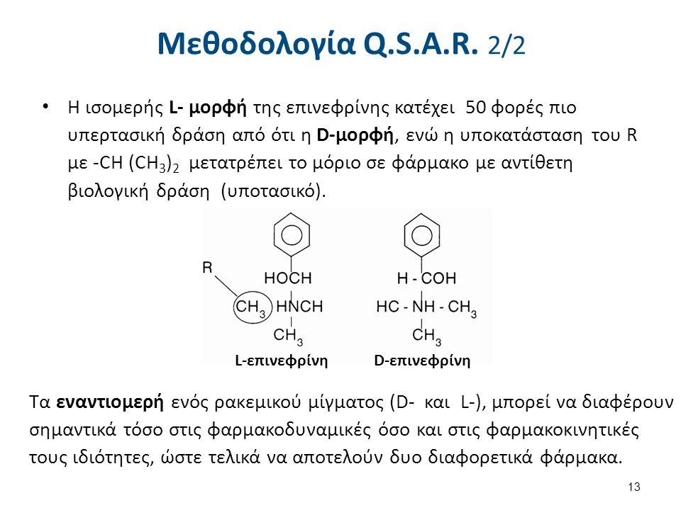 Μεθοδολογία Q.S.A.R. 2/2 H ισομερής L- μορφή της επινεφρίνης κατέχει 50 φορές πιο υπερτασική δράση από ότι η D-μορφή, ενώ η υποκατάσταση του R με -CH
