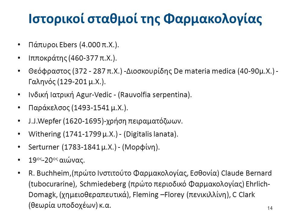 Ιστορικοί σταθμοί της Φαρμακολογίας Πάπυροι Ebers (4.000 π.Χ.). Ιπποκράτης (460-377 π.Χ.). Θεόφραστος (372 - 287 π.Χ.) -Διοσκουρίδης De materia medica