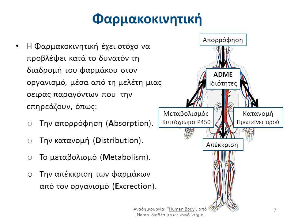 Φαρμακοκινητική Η Φαρμακοκινητική έχει στόχο να προβλέψει κατά το δυνατόν τη διαδρομή του φαρμάκου στον οργανισμό, μέσα από τη μελέτη μιας σειράς παρα