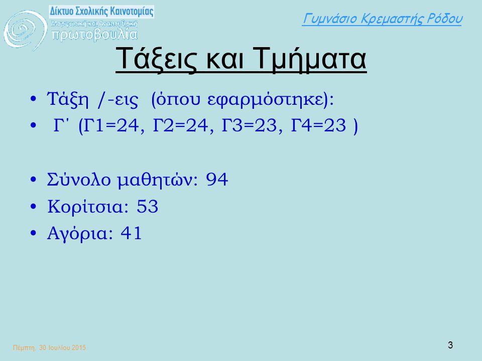 Γυμνάσιο Κρεμαστής Ρόδου Πέμπτη, 30 Ιουλίου 2015 3 Τάξεις και Τμήματα Τάξη /-εις (όπου εφαρμόστηκε): Γ΄ (Γ1=24, Γ2=24, Γ3=23, Γ4=23 ) Σύνολο μαθητών: