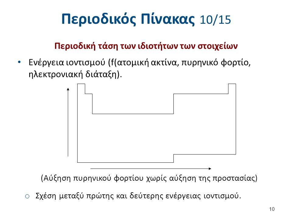 Περιοδικός Πίνακας 10/15 Περιοδική τάση των ιδιοτήτων των στοιχείων Ενέργεια ιοντισμού (f(ατομική ακτίνα, πυρηνικό φορτίο, ηλεκτρονιακή διάταξη). 10 (