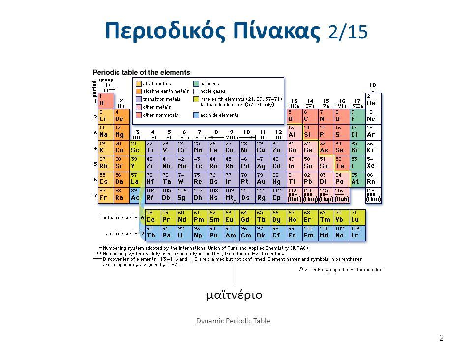 Περιοδικός Πίνακας 2/15 2 μαϊτνέριο Dynamic Periodic Table