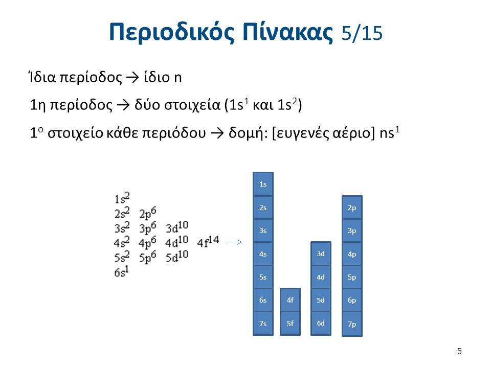 Περιοδικός Πίνακας 5/15 Ίδια περίοδος → ίδιο n 1η περίοδος → δύο στοιχεία (1s 1 και 1s 2 ) 1 ο στοιχείο κάθε περιόδου → δομή: [ευγενές αέριο] ns 1 5 1