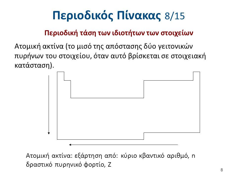 Περιοδικός Πίνακας 8/15 Περιοδική τάση των ιδιοτήτων των στοιχείων Ατομική ακτίνα (το μισό της απόστασης δύο γειτονικών πυρήνων του στοιχείου, όταν αυ