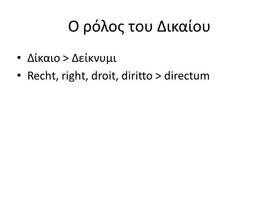 Ο ρόλος του Δικαίου Δίκαιο > Δείκνυμι Recht, right, droit, diritto > directum