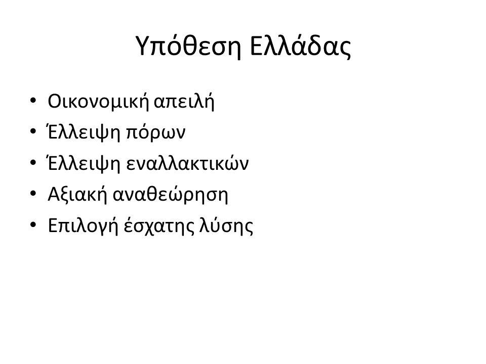 Υπόθεση Ελλάδας Οικονομική απειλή Έλλειψη πόρων Έλλειψη εναλλακτικών Αξιακή αναθεώρηση Επιλογή έσχατης λύσης