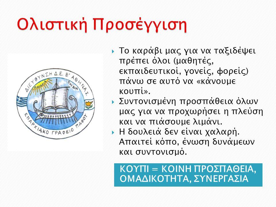 ΚΟΥΠΙ = ΚΟΙΝΗ ΠΡΟΣΠΑΘΕΙΑ, ΟΜΑΔΙΚΟΤΗΤΑ, ΣΥΝΕΡΓΑΣΙΑ  Το καράβι μας για να ταξιδέψει πρέπει όλοι (μαθητές, εκπαιδευτικοί, γονείς, φορείς) πάνω σε αυτό να «κάνουμε κουπί».