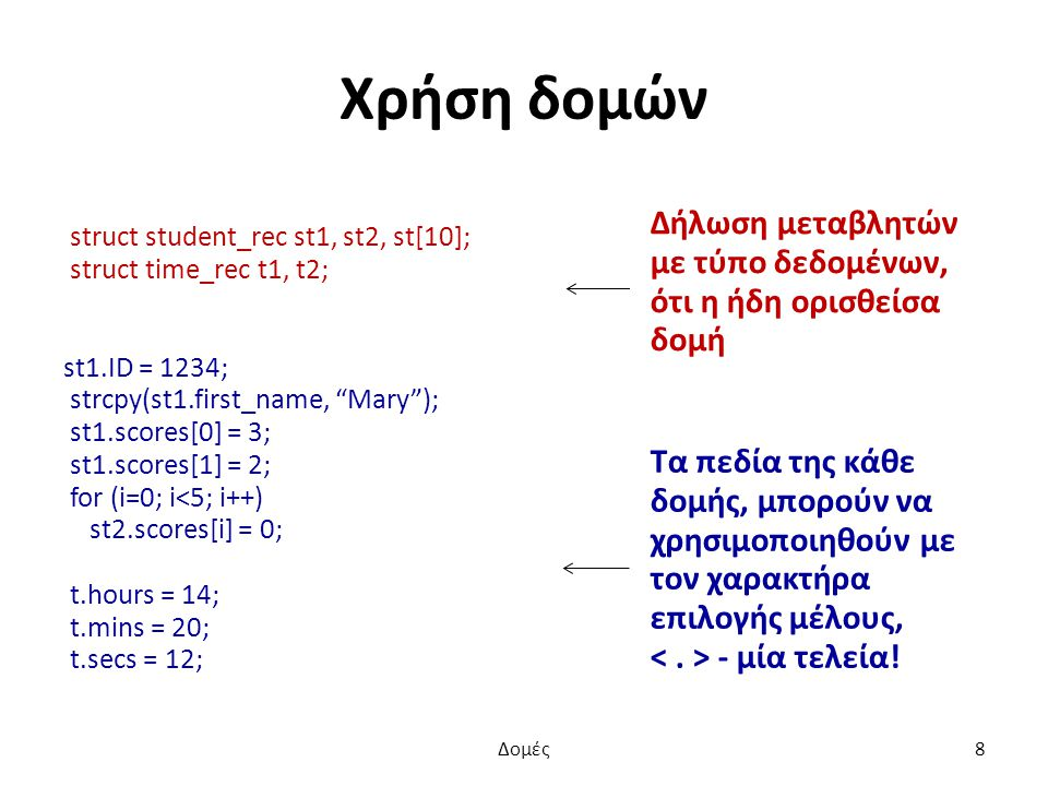 Χρήση δομών struct student_rec st1, st2, st[10]; struct time_rec t1, t2; st1.ID = 1234; strcpy(st1.first_name, Mary ); st1.scores[0] = 3; st1.scores[1] = 2; for (i=0; i<5; i++) st2.scores[i] = 0; t.hours = 14; t.mins = 20; t.secs = 12; Δήλωση μεταβλητών με τύπο δεδομένων, ότι η ήδη ορισθείσα δομή Τα πεδία της κάθε δομής, μπορούν να χρησιμοποιηθούν με τον χαρακτήρα επιλογής μέλους, - μία τελεία.