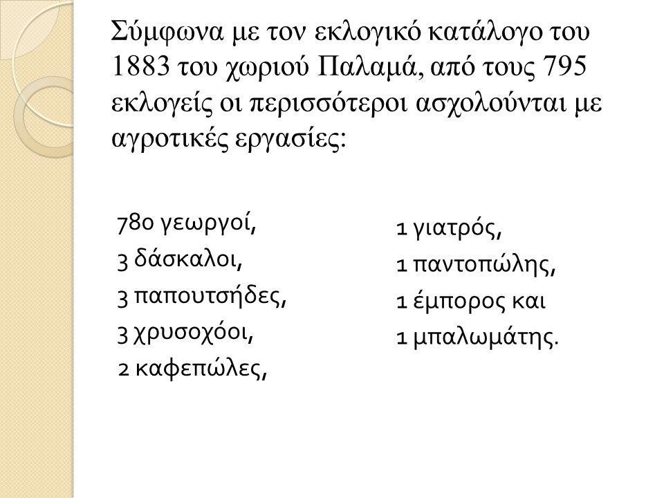 Σύμφωνα με τον εκλογικό κατάλογο του 1883 του χωριού Παλαμά, από τους 795 εκλογείς οι περισσότεροι ασχολούνται με αγροτικές εργασίες: 780 γεωργοί, 3 δάσκαλοι, 3 παπουτσήδες, 3 χρυσοχόοι, 2 καφεπώλες, 1 γιατρός, 1 παντοπώλης, 1 έμπορος και 1 μπαλωμάτης.