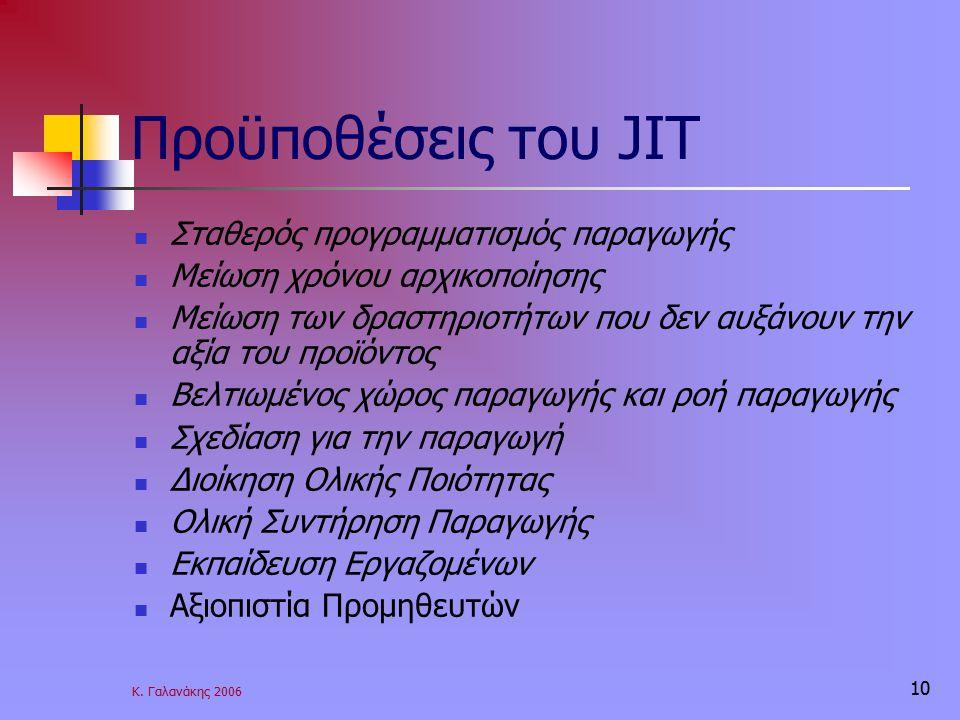 Κ. Γαλανάκης 2006 10 Προϋποθέσεις του JIT Σταθερός προγραμματισμός παραγωγής Μείωση χρόνου αρχικοποίησης Μείωση των δραστηριοτήτων που δεν αυξάνουν τη