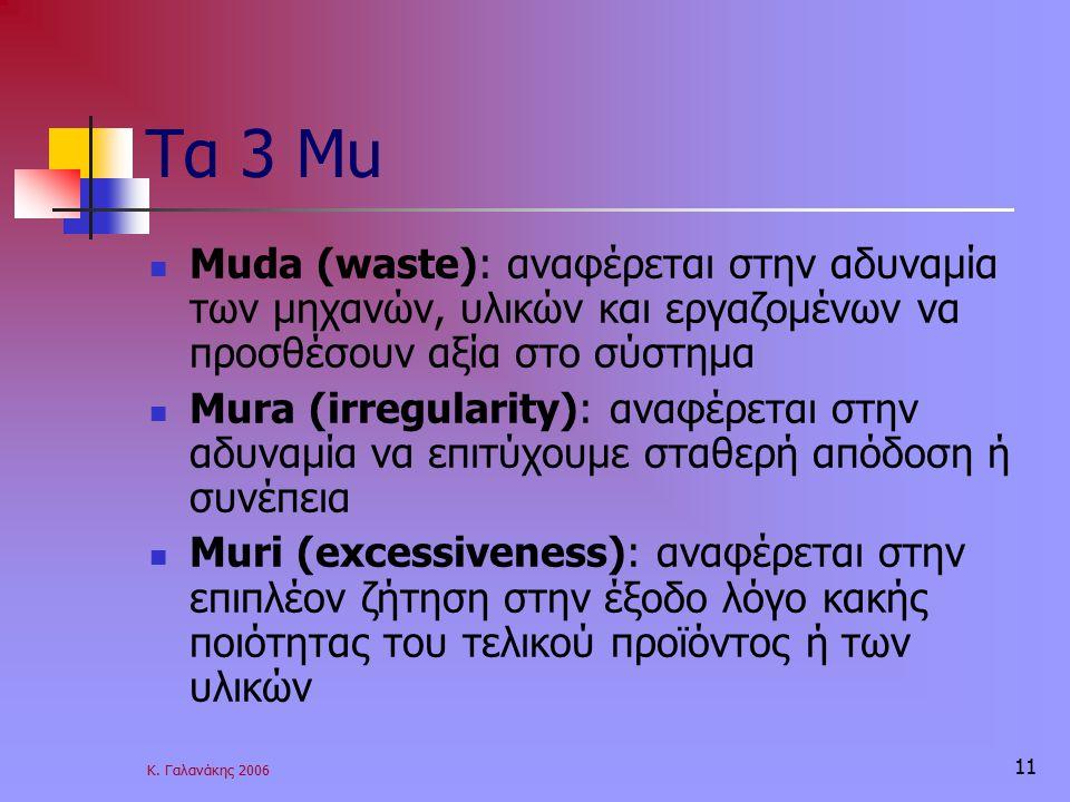 Κ. Γαλανάκης 2006 11 Τα 3 Mu Muda (waste): αναφέρεται στην αδυναμία των μηχανών, υλικών και εργαζομένων να προσθέσουν αξία στο σύστημα Mura (irregular