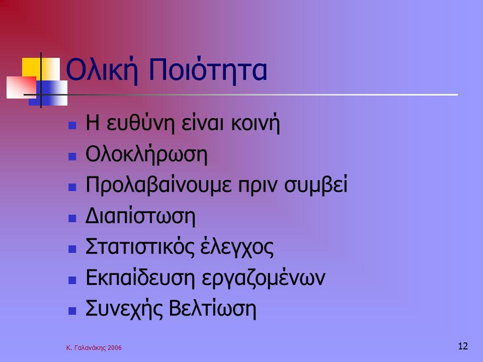 Κ. Γαλανάκης 2006 12 Ολική Ποιότητα Η ευθύνη είναι κοινή Ολοκλήρωση Προλαβαίνουμε πριν συμβεί Διαπίστωση Στατιστικός έλεγχος Εκπαίδευση εργαζομένων Συ
