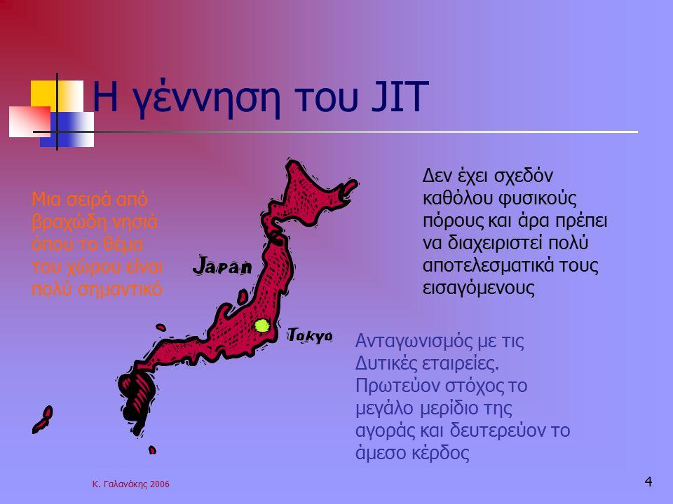 Κ. Γαλανάκης 2006 4 Η γέννηση του JIT Μια σειρά από βραχώδη νησιά όπου το θέμα του χώρου είναι πολύ σημαντικό Δεν έχει σχεδόν καθόλου φυσικούς πόρους