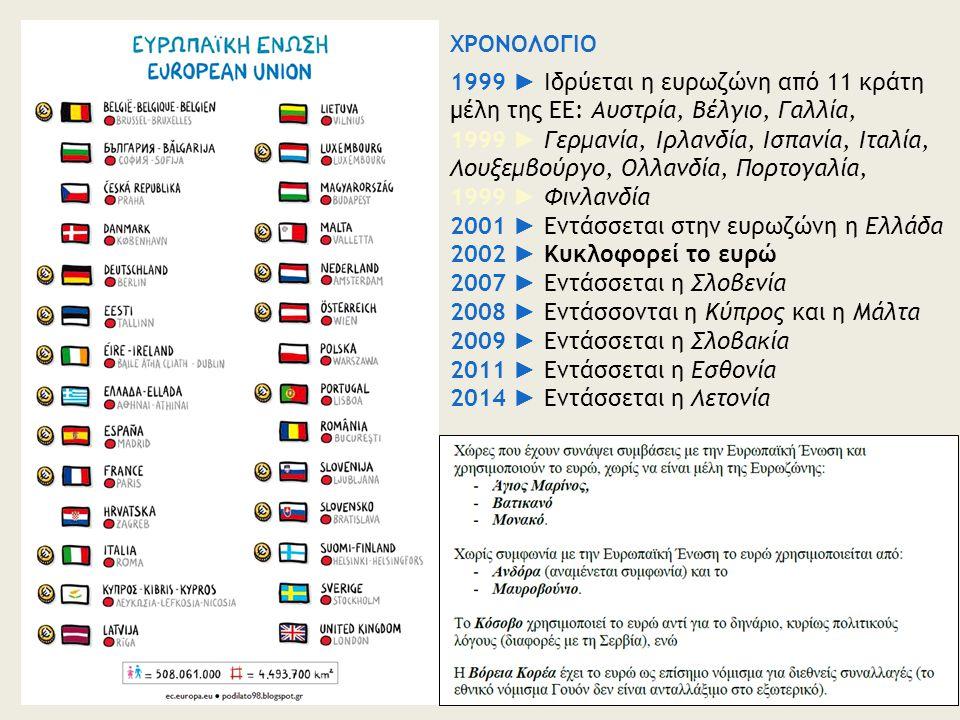 ΧΡΟΝΟΛΟΓΙΟ 1999 ► Ιδρύεται η ευρωζώνη από 11 κράτη μέλη της ΕΕ: Αυστρία, Βέλγιο, Γαλλία, 1999 ► Γερμανία, Ιρλανδία, Ισπανία, Ιταλία, Λουξεμβούργο, Ολλ
