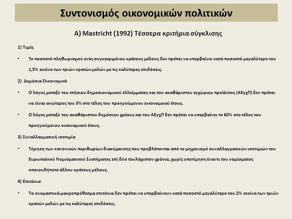 Συντονισμός οικονομικών πολιτικών Α) Mastricht (1992) Τέσσερα κριτήρια σύγκλισης 1) Τιμές Το ποσοστό πληθωρισμού ενός συγκεκριμένου κράτους μέλους δεν