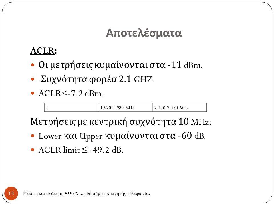 Αποτελέσματα 13 ACLR: Οι μετρήσεις κυμαίνονται στα -11 dBm. Συχνότητα φορέα 2.1 GHZ. ACLR<-7.2 dBm. Μετρήσεις με κεντρική συχνότητα 10 MHz: Lower και