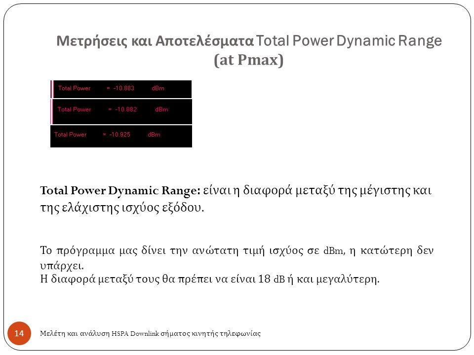 Μετρήσεις και Αποτελέσματα Total Power Dynamic Range (at Pmax) 14 Total Power Dynamic Range: είναι η διαφορά μεταξύ της μέγιστης και της ελάχιστης ισχύος εξόδου.