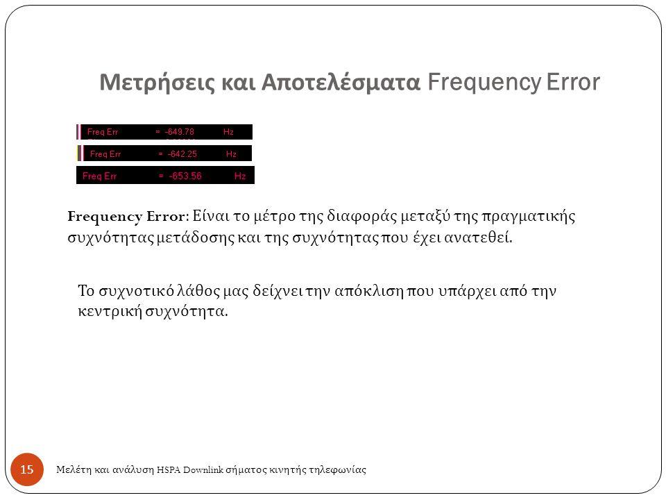 Μετρήσεις και Αποτελέσματα Frequency Error 15 Frequency Error: Είναι το μέτρο της διαφοράς μεταξύ της πραγματικής συχνότητας μετάδοσης και της συχνότητας που έχει ανατεθεί.