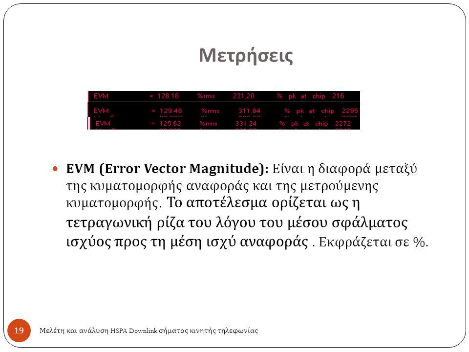 Μετρήσεις 19 EVM (Error Vector Magnitude): Είναι η διαφορά μεταξύ της κυματομορφής αναφοράς και της μετρούμενης κυματομορφής. Το αποτέλεσμα ορίζεται ω