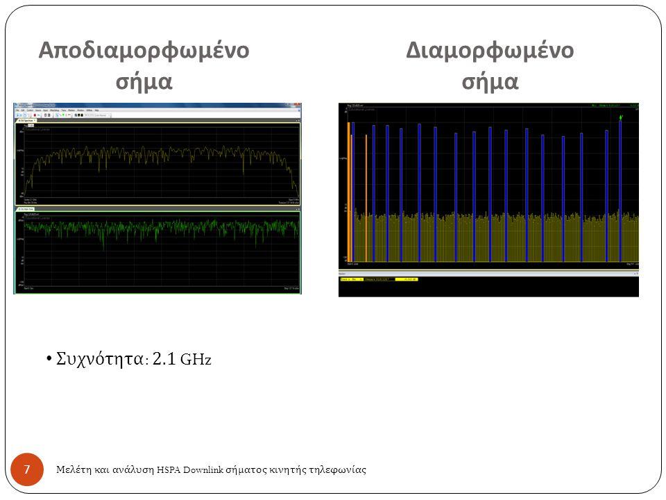 Αποδιαμορφωμένο σήμα 7 Διαμορφωμένο σήμα Μελέτη και ανάλυση HSPA Downlink σήματος κινητής τηλεφωνίας Συχνότητα : 2.1 GHz