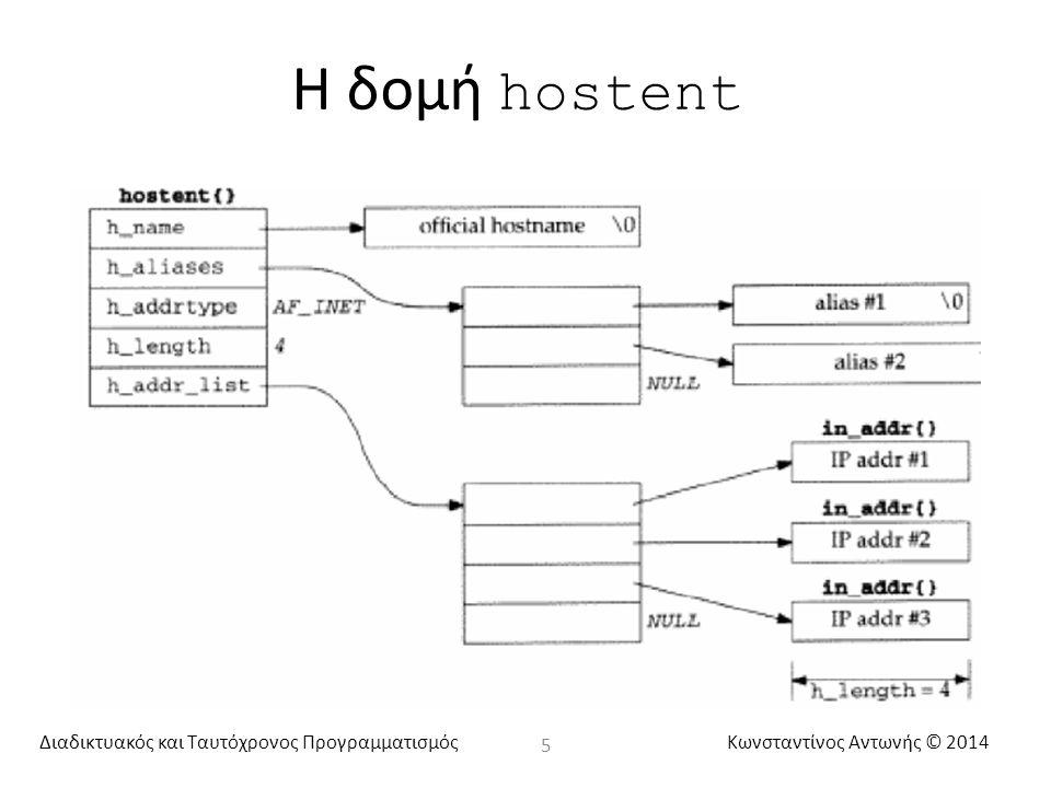 Διαδικτυακός και Ταυτόχρονος ΠρογραμματισμόςΚωνσταντίνος Αντωνής © 2014 5 Η δομή hostent