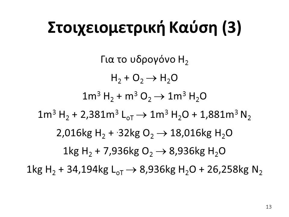 Στοιχειομετρική Καύση (3) Για το υδρογόνο H 2 H 2 + O 2  H 2 O 1m 3 H 2 + m 3 O 2  1m 3 H 2 O 1m 3 H 2 + 2,381m 3 L oΤ  1m 3 H 2 O + 1,881m 3 N 2 2,016kg H 2 +.